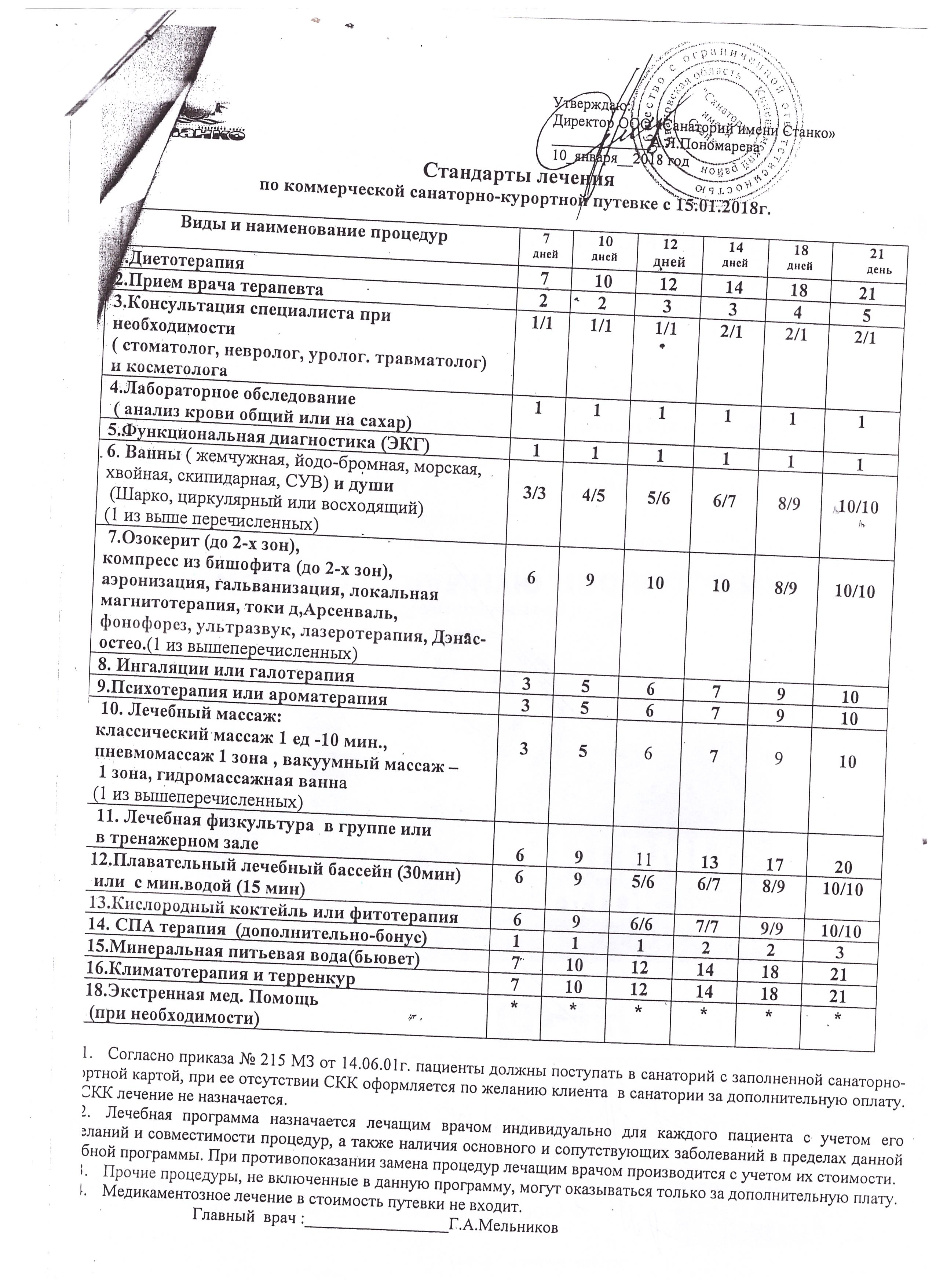 сандарты лечения коммерч. от 10.01.18